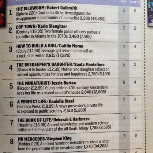 No 4! Hooooooray!! I ❤️ my readers!!!